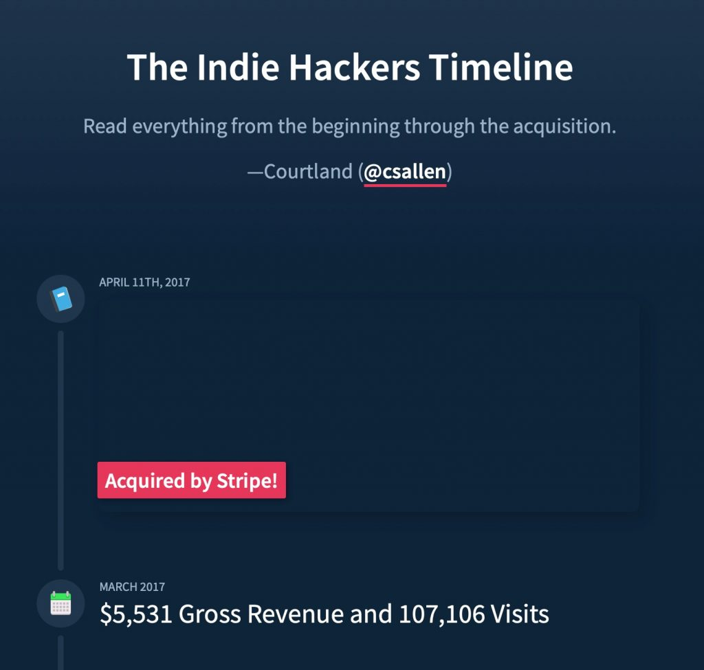 Timeline of indiehackers acquisition, revenue of $5,000