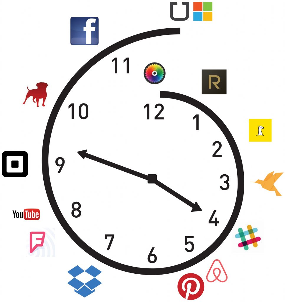 What's your company hour on Sillicon valley clock